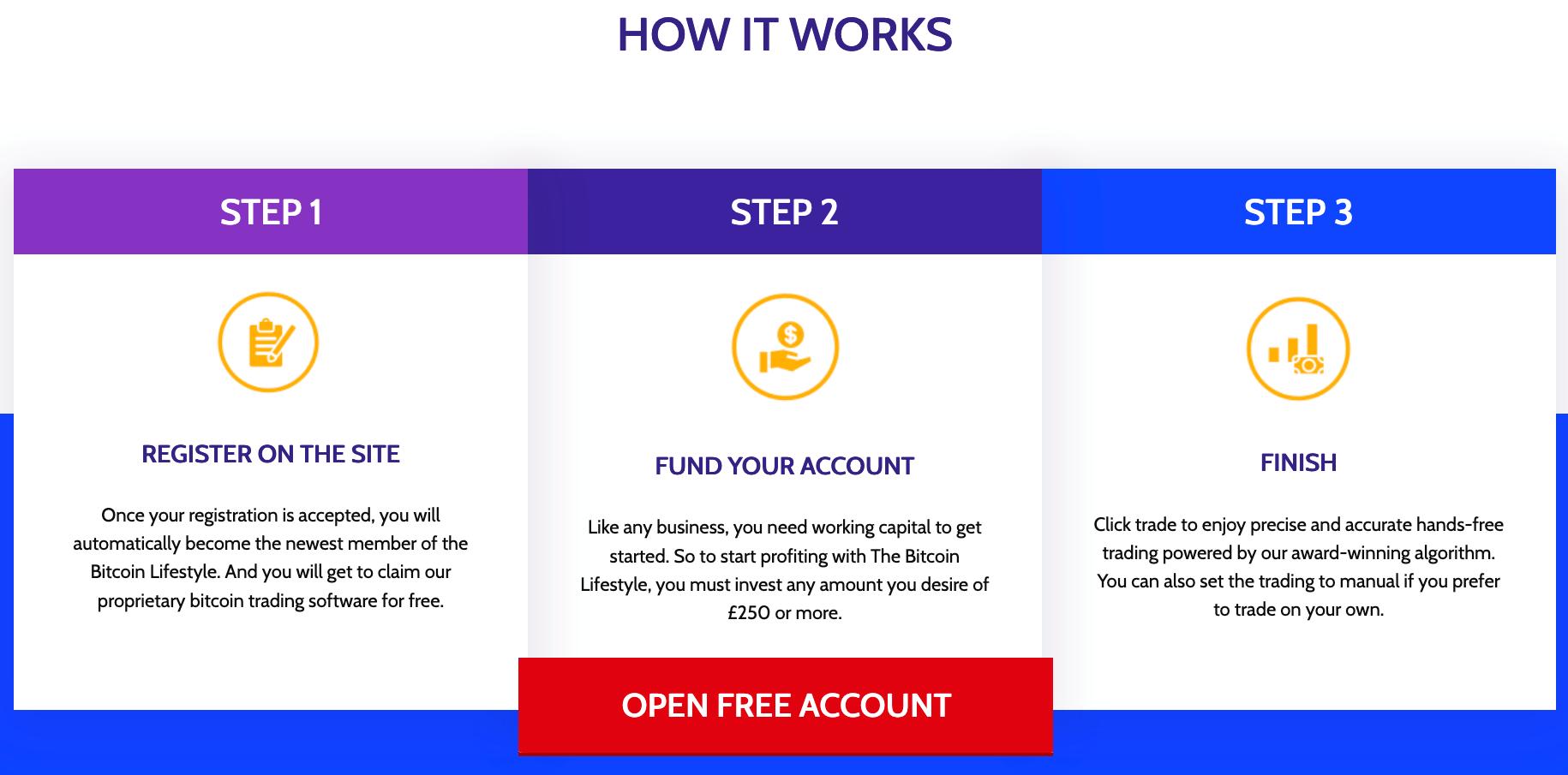 Bitcoin Lifestyle Platform